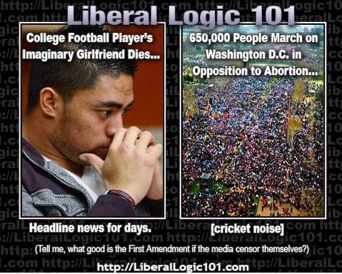FBMeme_Liberal Logic 101_MSMCensor1
