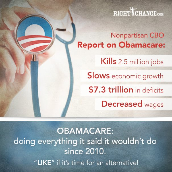CBO_Obamacare_Right Change