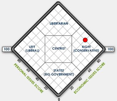 Political_quiz1